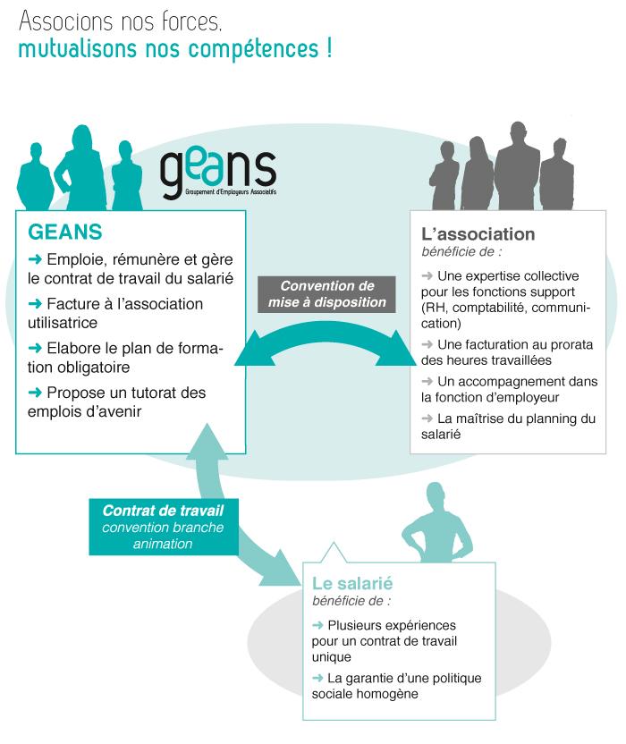 schema-geans3
